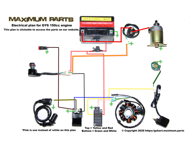 go kart 150 wiring harness from scratch  maximumparts blog